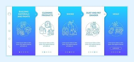 Household air pollution onboarding vector template. Responsive mobile website with icons. Web page walkthrough 5 step screens. Mold, paints, smoke color concept with linear illustrations