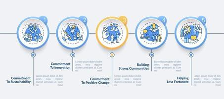 Company main values vector infographic template. Commitment, community presentation design elements. Data visualization with 5 steps. Process timeline chart. Workflow layout with linear icons