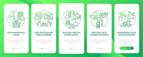 Reglas de alimentación escolar incorporando la pantalla de la página de la aplicación móvil con conceptos. Tutorial de enseñanza de modales en la mesa Instrucciones gráficas de 5 pasos. ui, ux, plantilla de vector de interfaz gráfica de usuario con ilustraciones en color lineal