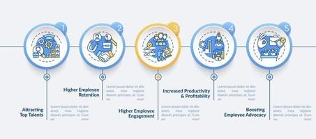 Corporate culture vector infographic template. Worker engagement, productivity presentation design elements. Data visualization with 5 steps. Process timeline chart. Workflow layout with linear icons