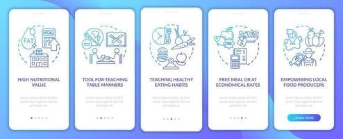 Reglas de alimentación escolar incorporando la pantalla de la página de la aplicación móvil con conceptos. Productores de alimentos locales paso a paso instrucciones gráficas de 5 pasos. ui, ux, plantilla de vector de interfaz gráfica de usuario con ilustraciones en color lineal