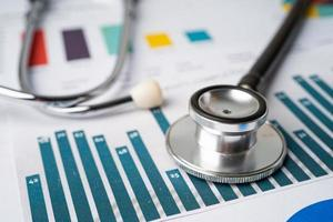 Stethoscope on charts and graphs paper, Finance, Account, Statistics, Investment, Analytic research data economy and Business company concept. photo