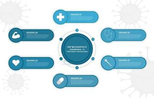 Infographic circle shape ingredient design line dashed for medical covid-19 concept vector