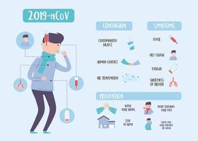 covid 19 pandemic infographic, coronavirus recommendations, symptoms prevention and contagion vector