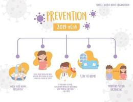 covid 19 pandemic prevention, information protection recommendations avoid contagion vector