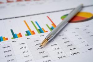 lápiz sobre papel cuadriculado. desarrollo financiero, cuenta bancaria, estadísticas, economía de datos de investigación analítica de inversiones, comercio, concepto de empresa comercial. foto