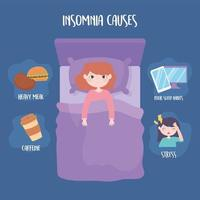insomnia causes stress heavy meal caffeine and poor sleep habits vector