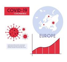 europe map with the propagation of the covid 19 vector