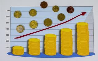 Gráfico con monedas de euro de diferentes denominaciones. foto