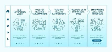School meal requirements onboarding vector template. Responsive mobile website with icons. Web page walkthrough 5 step screens. Teaching table manners color concept with linear illustrations