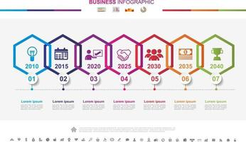 Timeline infographics business success concept with graph. No5 vector