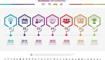 Timeline infographics business success concept with graph. No4 vector