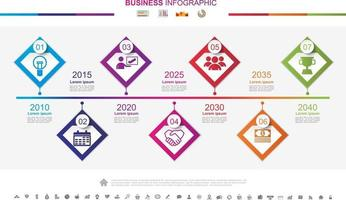 Timeline infographics business success concept with graph. No6 vector