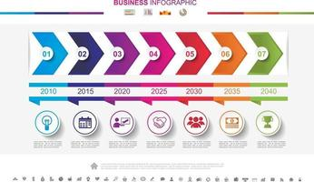 Timeline infographics business success concept with graph. No9 vector