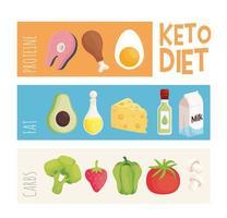 infographic keto diet vector