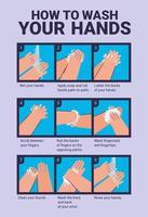 instrucciones para manos limpias vector