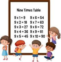 Nine Times Table with many kids cartoon character vector
