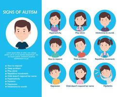 ten autistic kids with signs of autism vector