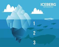 iceberg infographic with clouds whale and penguins vector design