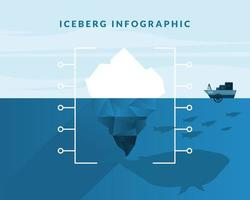 iceberg infographic with whale penguins and ship vector design