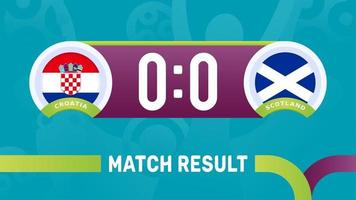 croatia scotland match result, European Football Championship 2020 vector illustration. Football 2020 championship match versus teams intro sport background