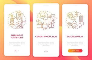 liberaciones de carbono antropogénico en la pantalla de la página de la aplicación móvil incorporada con conceptos. tutorial de combustión de combustibles instrucciones gráficas de 3 pasos. ui, ux, plantilla de vector de interfaz gráfica de usuario con ilustraciones en color lineal
