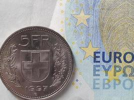 exchange value of european money and swiss currency photo