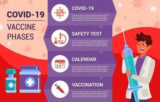 infografía de vacunación covid 19 vector