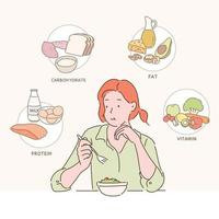 A woman is eating while thinking about nutrients. hand drawn style vector design illustrations.