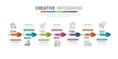 Timeline business for 7 day vector
