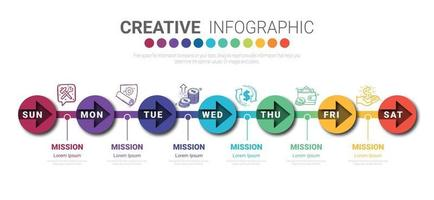 Time line, Timeline business for 7 day vector