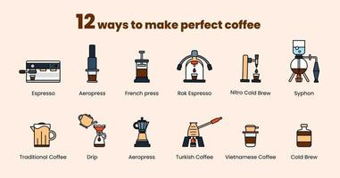 12 Ways to make perfect coffee icon set. vector