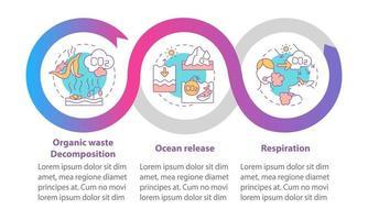 Plantilla de infografía de vector de emisiones de co2 natural. Elementos de diseño de esquema de presentación de lanzamiento de océano. visualización de datos con 3 pasos. gráfico de información de la línea de tiempo del proceso. diseño de flujo de trabajo con iconos de línea