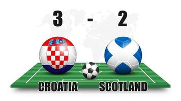 Croatia vs Scotland . Soccer ball and national flag pattern on perspective football field . Dotted world map background . Football match result and scoreboard . Sport cup tournament . 3D vector design