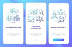 Social unit types onboarding mobile app page screen with concepts. Small town, city community walkthrough 3 steps graphic instructions. UI, UX, GUI vector template with linear color illustrations