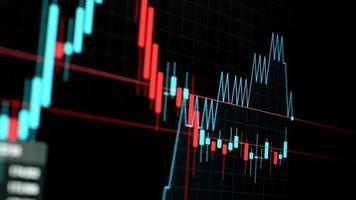 investeringen financiën video motion video financiële beweging zaken