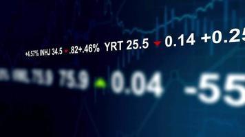 mercado de ações vídeo animação mercado finanças dados de negócios video