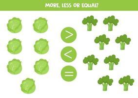 más, menos, igual. compare la cantidad de brócoli y repollo. vector