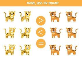 compare la cantidad de leopardos y tigres. vector