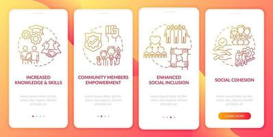 Population growth benefits onboarding mobile app page screen with concepts. Community empowerment walkthrough 4 steps graphic instructions. UI, UX, GUI vector template with linear color illustrations