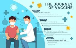 infografía de vacuna covid 19 vector
