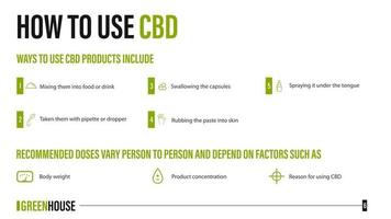 How to use CBD, medical uses for cbd oil of cannabis plant, white poster with infographic of medical benefits vector