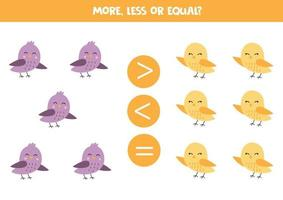 Compare how many birds are there. More or less. vector