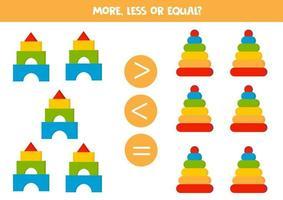 más, menos o igual, compare el número de pirámides de juguete. vector
