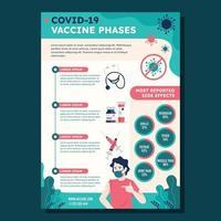 infografía de vacuna covid-19 vector