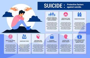 Suicide Prevention Day Infographic Design vector