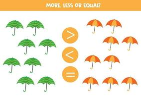 More, less or equal. Math game for kids. Count colorful umbrellas. vector