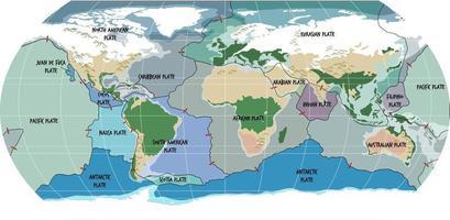 World Map Showing Tectonic Plates Boundaries vector