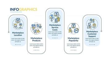 E-marketplace choice vector infographic template. Location, costs presentation outline design elements. Data visualization with 5 steps. Process timeline info chart. Workflow layout with line icons