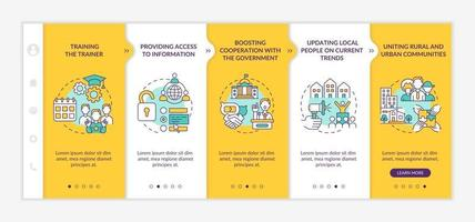 Social unit development steps onboarding vector template. Responsive mobile website with icons. Web page walkthrough 5 step screens. Training trainer color concept with linear illustrations